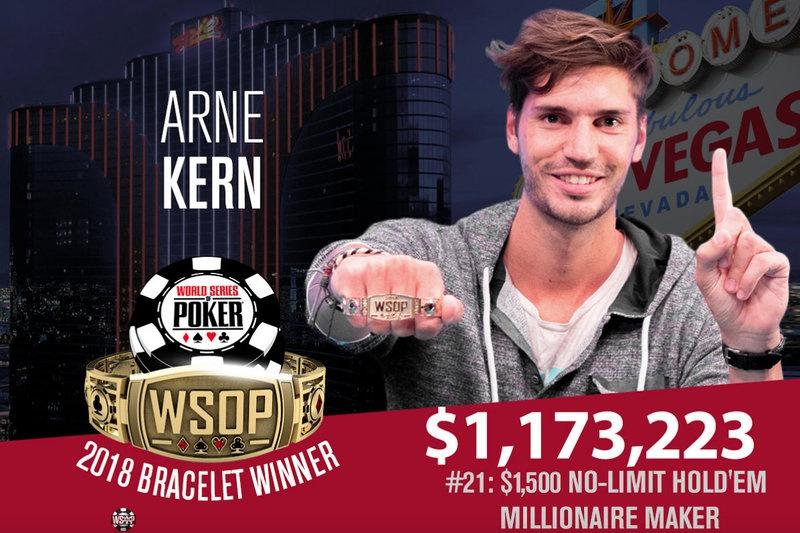 策略文章:Arne Kern赢得2018 WSOP http://www.allnewpokerblog.com/wp-content/uploads/2018/06/1528982545520911.jpg,500百万富翁赛事胜利