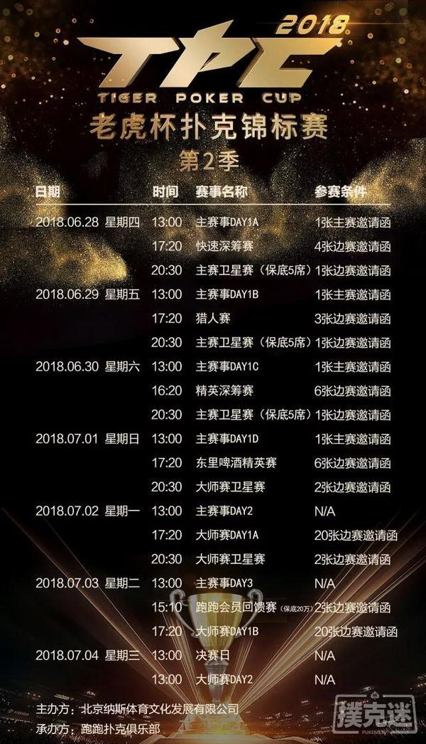 TPC老虎杯第二季—赛事团队介绍