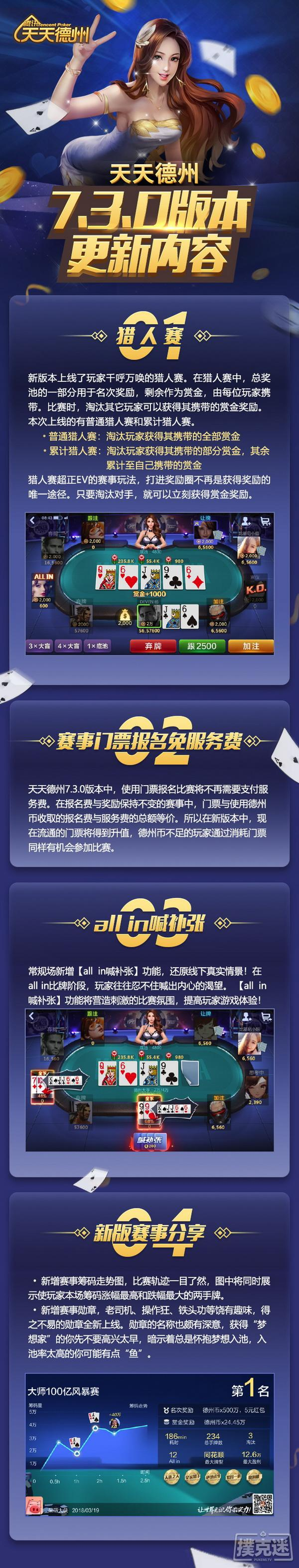 蜗牛扑克:新功能缤纷上线,all in喊补张助您胜利连场