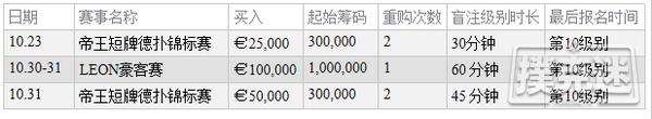 蜗牛扑克:WSOPE赛期之间帝王娱乐城新增三项豪客赛