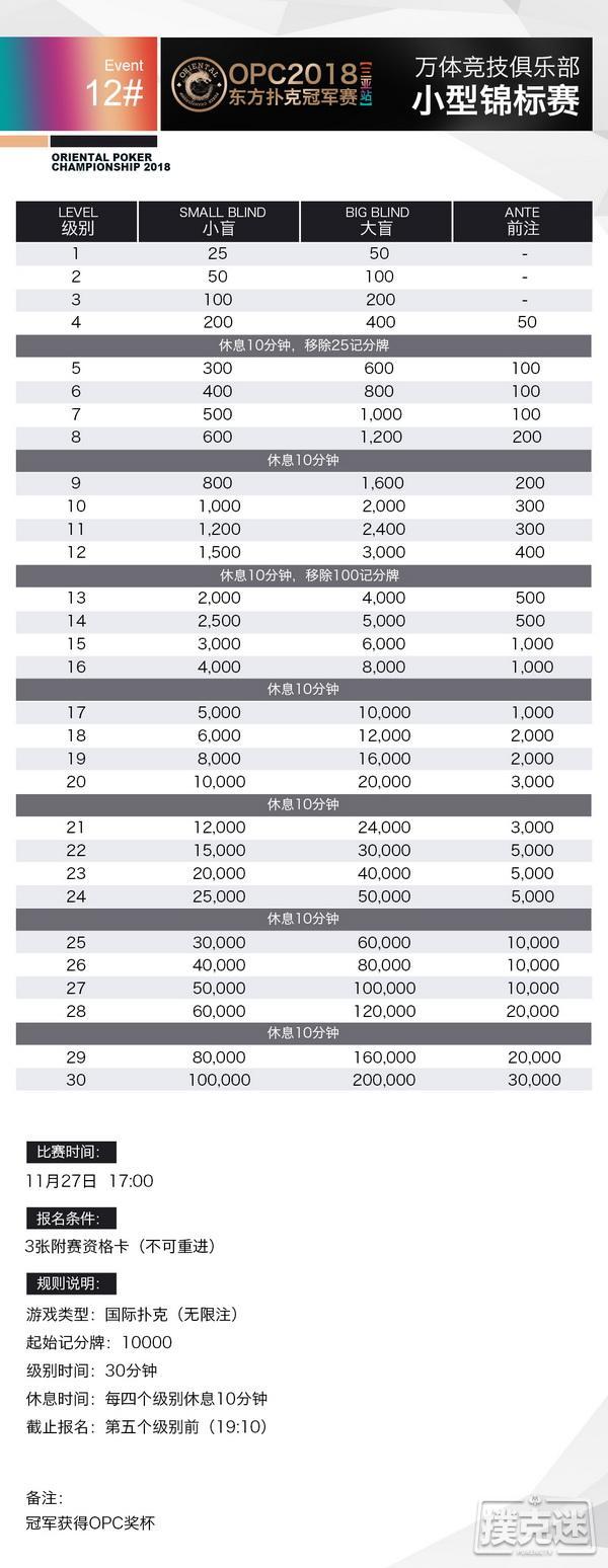 蜗牛扑克:扑克高手久等了!OPC三亚站详细赛程赛制热辣发布