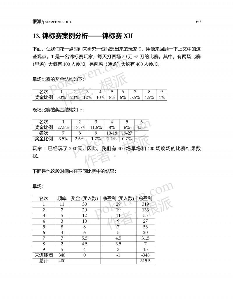 蜗牛扑克:扑克中的数学-第五部分-13: 锦标赛案例分析——锦标赛XII