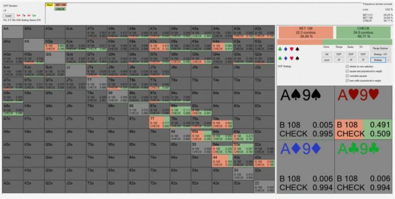 【蜗牛扑克】牌局分析:65s在K-7-4翻牌面的三连注诈唬