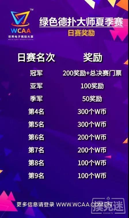 蜗牛扑克:300人豪取三百万总决赛奖励!——绿色德扑大师夏季赛激情来袭!