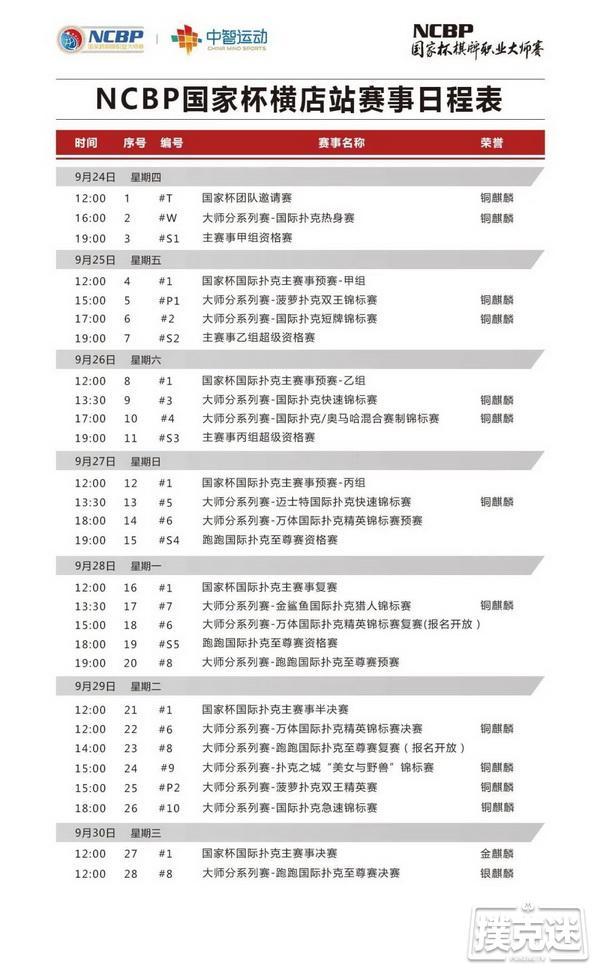 蜗牛扑克:2020NCBP国家杯棋牌职业大师赛横店站竞赛规程