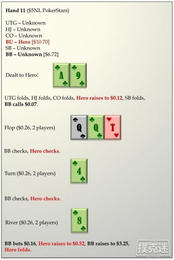 【蜗牛扑克】德州扑克桌常规局典型牌例100手-11