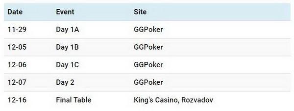 蜗牛扑克:Julian Menhardt领跑2020年WSOP主赛事