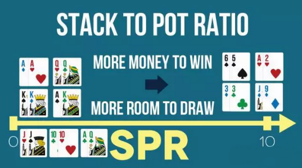 【蜗牛扑克】德州扑克什么是SPR