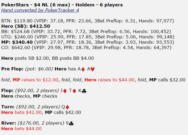 【蜗牛扑克】德州扑克AA,转牌圈拿到了顶天顺,如何评价我的下注尺度?