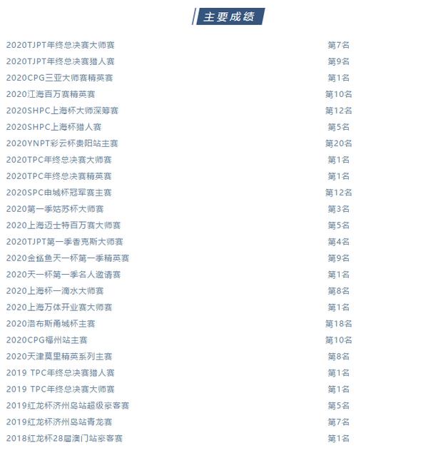 【蜗牛扑克】国人牌手故事   2020年打破中国竞技扑克MTT纪录的王者——孙国栋专访!