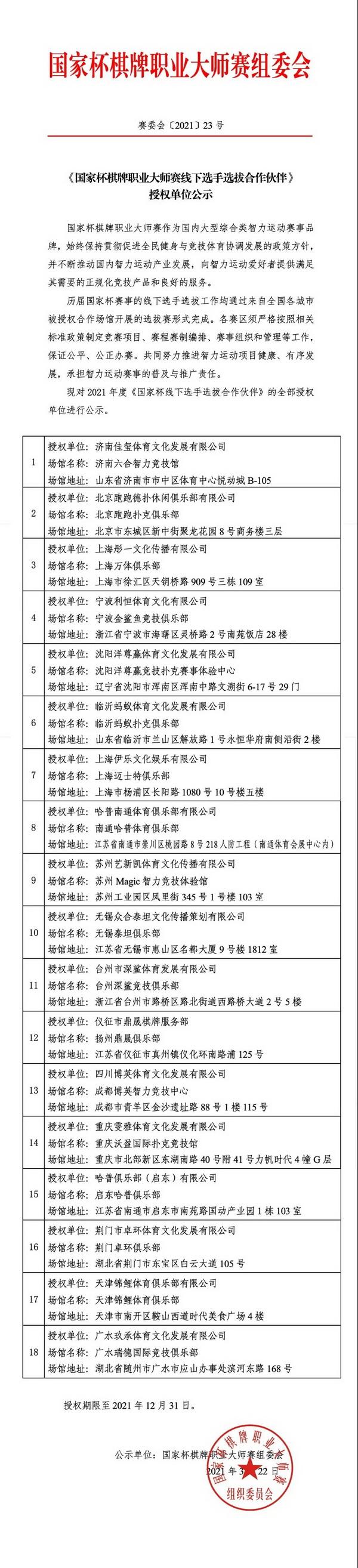 蜗牛扑克:《国家杯棋牌职业大师赛线下选手选拔合作伙伴》授权单位公示