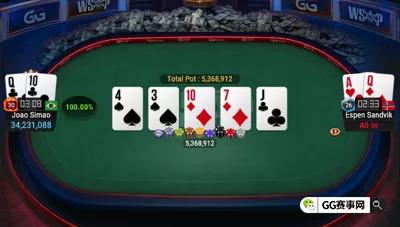 【蜗牛扑克】WSOP#2新冠慈善赛 这份荣耀我要定了!逆转再逆转 冠亚争锋相对 谁也不让谁