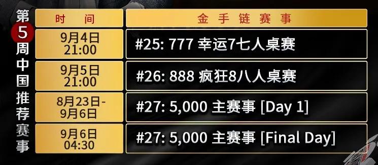 【蜗牛扑克】WSOP主赛国人好手深筹优势进入DAY2!只要5刀报名,你也能成就传奇!
